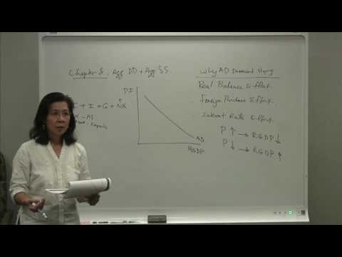 ECN 1000: Aggregate Demand & Aggregate Supply