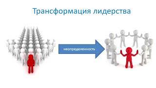 Лидер новой реальности. Его качества и функции. Трансформатор лидерства. Выступение в формате TEDex