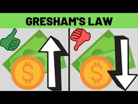 Gresham's Law Explained