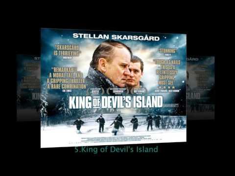 Netflix   Norwegian Language Movies Most Watched