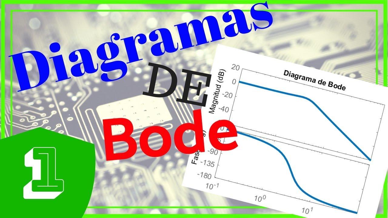 Diagramas De Bode  Ud83d Udd30  Ganancia  Intgrador  Derivador   001