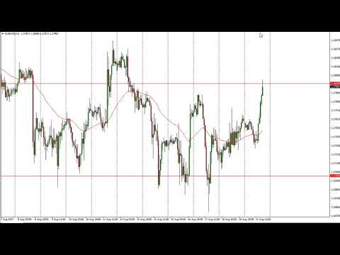 EUR/USD Technical Analysis for August 22, 2017 by FXEmpire.com