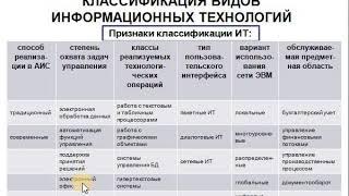 Лекция 3 Информационные технологии Набиев Р.Р.