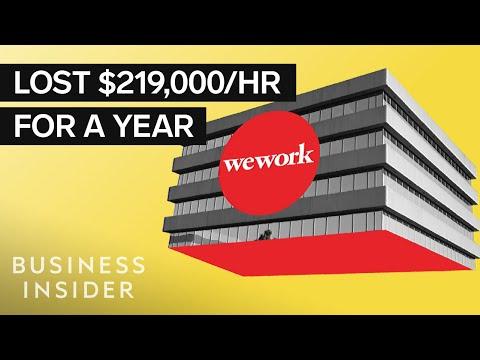 How WeWork Makes Money