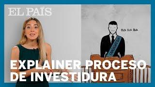 PRESIDENTE DEL GOBIERNO | Lo que tienes que saber sobre la investidura EXPLICADO en 3 minutos