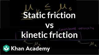 Intuition on static aฑd kinetic friction comparisons | Physics | Khan Academy