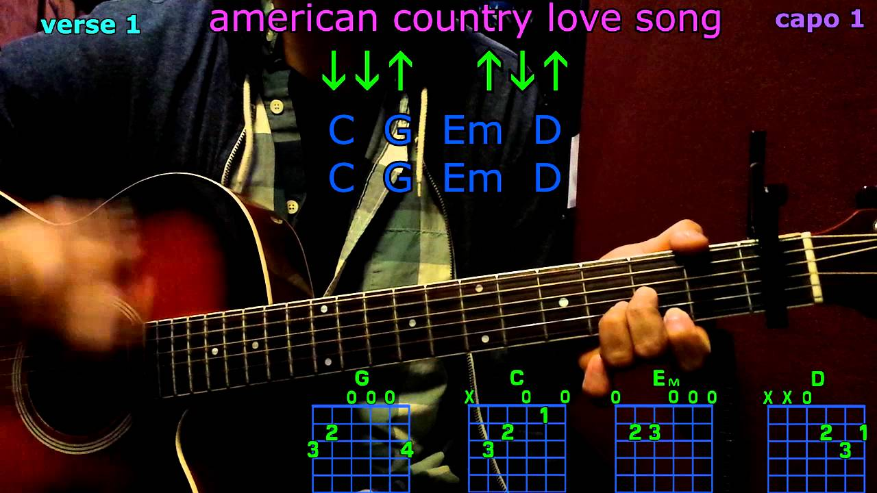 American Country Love Song Jake Owen Guitar Chords Youtube