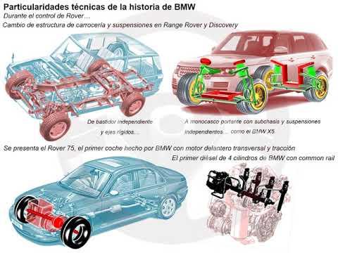 Historia de BMW (13/14)