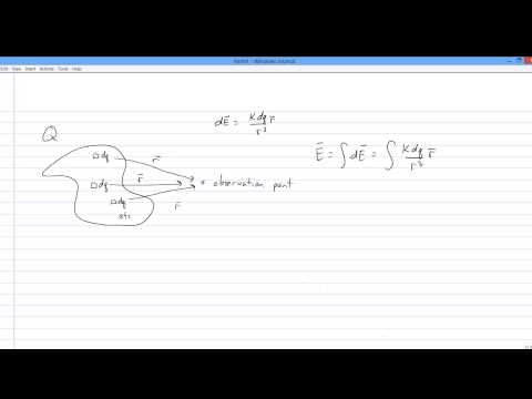 Worked example - Coulomb