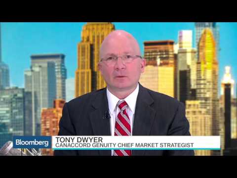 Tony Dwyer - Stock Market Has Gone 'Too Far Too Fast'