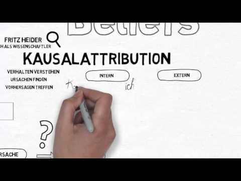 ich.kurs Beliefs verändern: Attributionsfehler