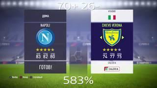 Наполи - Кьево прогнозы на матч и ставки на спорт