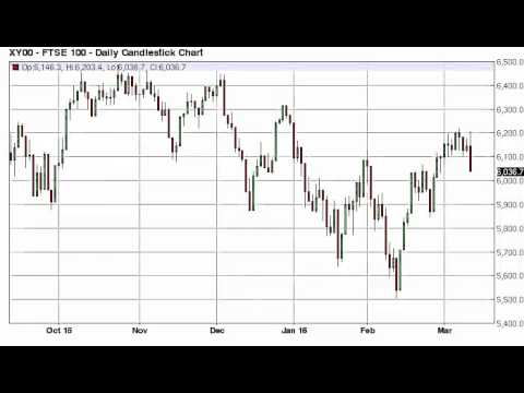 FTSE 100 Technical Analysis for March 14 2016 by FXEmpire.com
