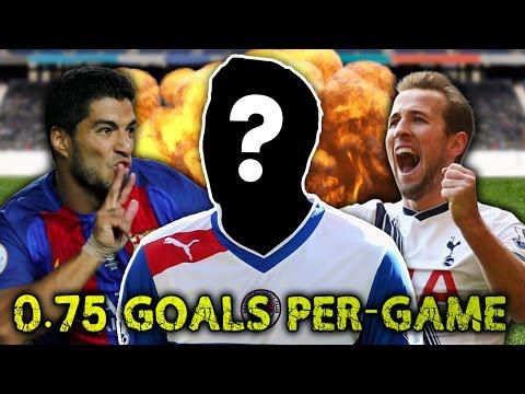 Which Unknown Striker Is More Lethal Than Kane & Suarez...| #StatWars