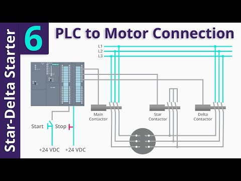 Siemens Contactor Wiring Diagram Star Delta Starter Plc Program And Wiring Part 6 Youtube