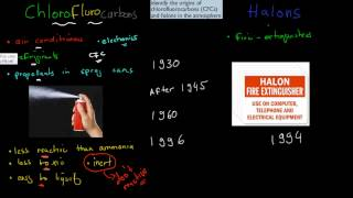 CM.4.9. Origins of CFCs and Halons (HSC chemistry)