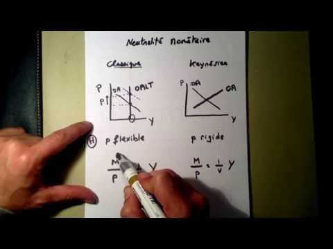 Équation quantitative de la monnaie et dichotomie classique : est-ce que la monnaie est neutre ?