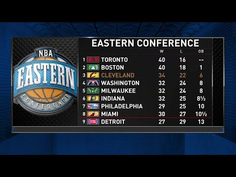 Players Only: Looking At The East