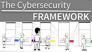 The Cybersecurity Framework