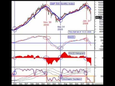 StockTiming.net-Seminar-1: How to Predict Bull and Bear Stock Market Cycles