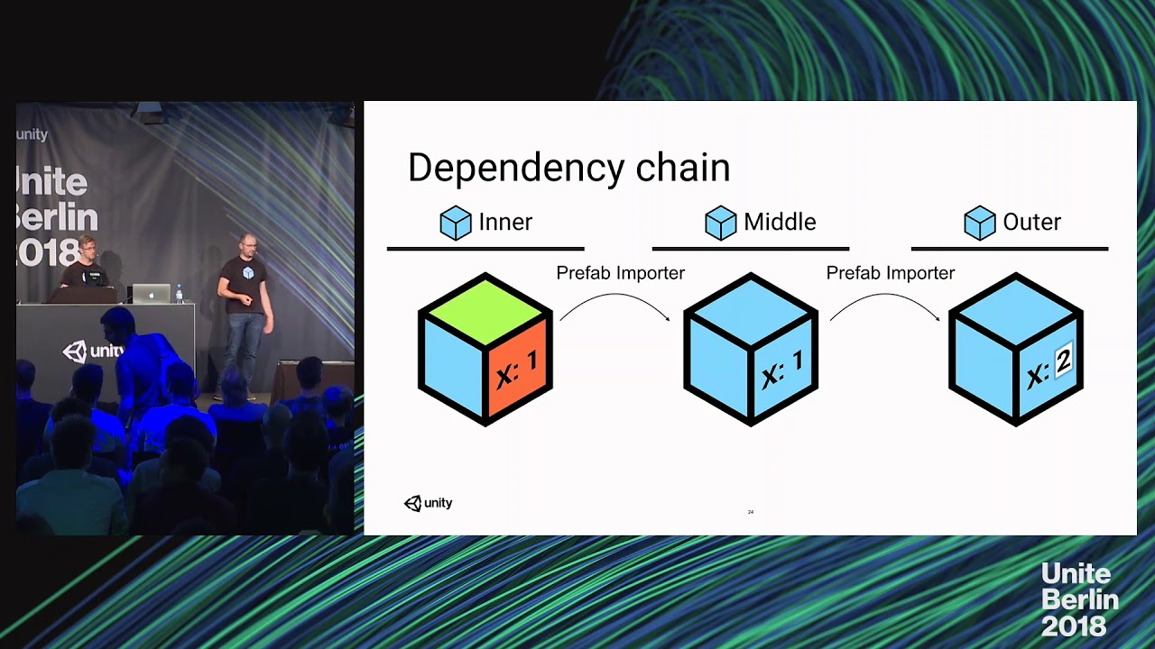 Unite Berlin 2018 - Technical Deep Dive into the New Prefab System