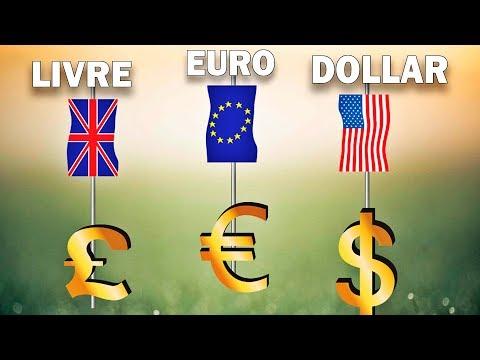 Les 10 Monnaies Plus Puissantes Du