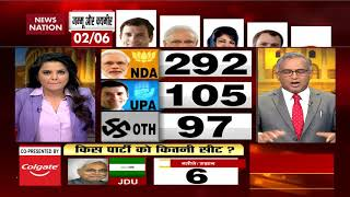 The initial trends of the Lok Sabha Poll results show BJP lead clos...