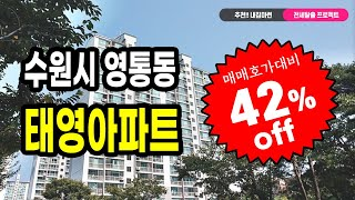 [부동산경매잡썰-내집마련 프로젝트]매매호가 대비 43%…