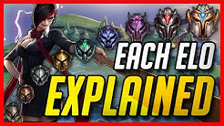 HOW TO CLIMB EACH ELO - Differences of Each Tier in TFT [Unranked to Challenger]