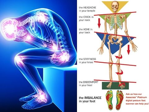 Joint Pain and Poor Lifting And How Poor Posture and Improper Bio-mechanics Affect Them