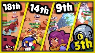 Which SUPER Deals the Most Damage?! | Brawl Stars OLYMPICS! | Brawler Super Comparison Guide