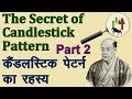 The Secret of Candlestick Pattern in Hindi (Part 2). Technical Analysis in Hindi