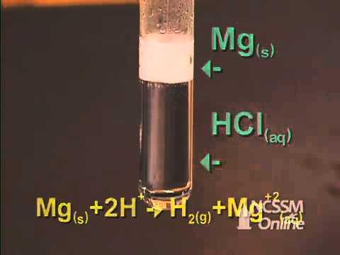 Magiê tác dụng với dung dịch HCl