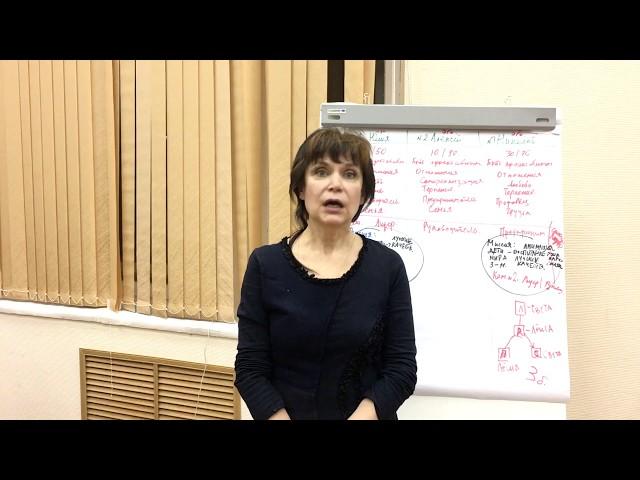 ВидеоОтзыв участника - СВЕТЛАНА  - 3.0 - Бизнес-Игра Команда Мечты - DreamTeamGame