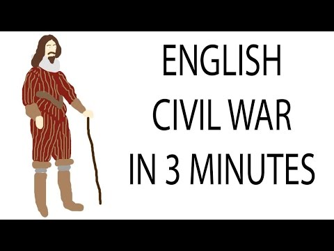 English Civil War  3 Minute History
