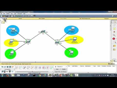 CCNA 3--configuration VLAN (virtual local area network)