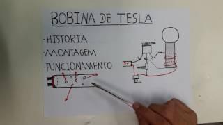 Projetos - Mini Bobina de Tesla