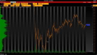 Ежедневный обзор рынка на 22 Мая 2018 года