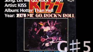 The vocal range of Gene Simmons