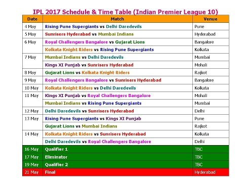 IPL 2017 Schedule & Time Table Confirmed (Indian Premier League 10) - YouTube