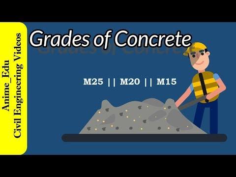 Grades of Concrete || Mix Ratio || Types of Concrete Mixes || Uses ||