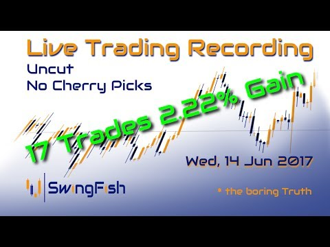 Live-Trading Forex [Wed, 14 June 2017 | +2.22% | 17 Trades]