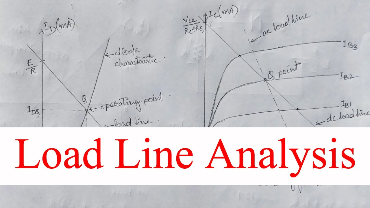 Diode Load Line Analysis How To Draw For Diodes Tutorial History Basic Electronics