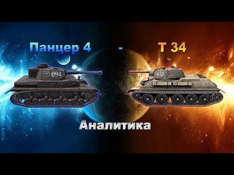 Т-34 против Panzer IV   (Анализ)