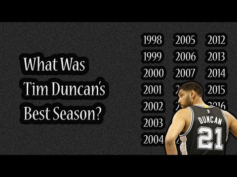 What Was Tim Duncan