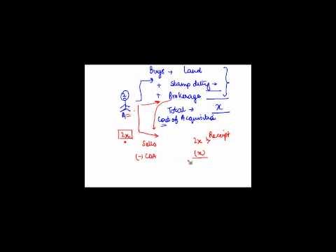 7. Capital Gains Computation