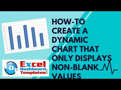 How-to Create a Dynamic Excel Chart that Only Displays Non-Blank Values