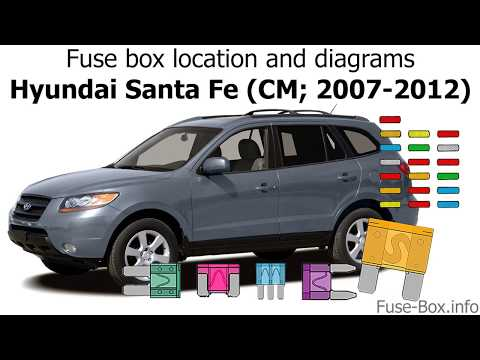 [SCHEMATICS_4FD]  Fuse box location and diagrams: Hyundai Santa Fe (CM; 2007-2012) - YouTube | 2007 Hyundai Santa Fe Fuse Box |  | YouTube