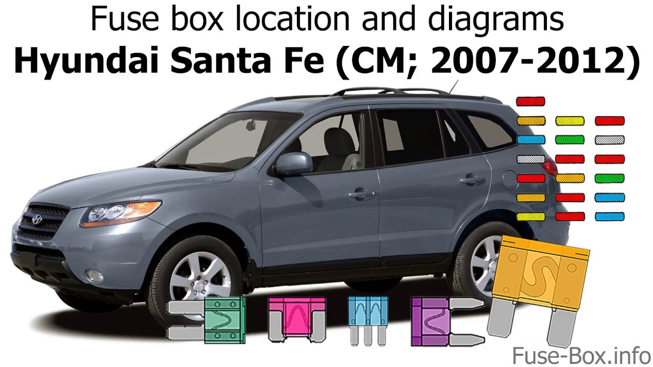 [ZHKZ_3066]  Fuse box location and diagrams: Hyundai Santa Fe (CM; 2007-2012) - YouTube | 2002 Hyundai Santa Fe Fuse Box Under The Hood |  | YouTube