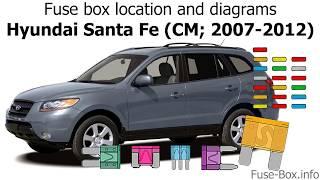 fuse box location and diagrams: hyundai santa fe (cm; 2007-2012) - youtube  youtube